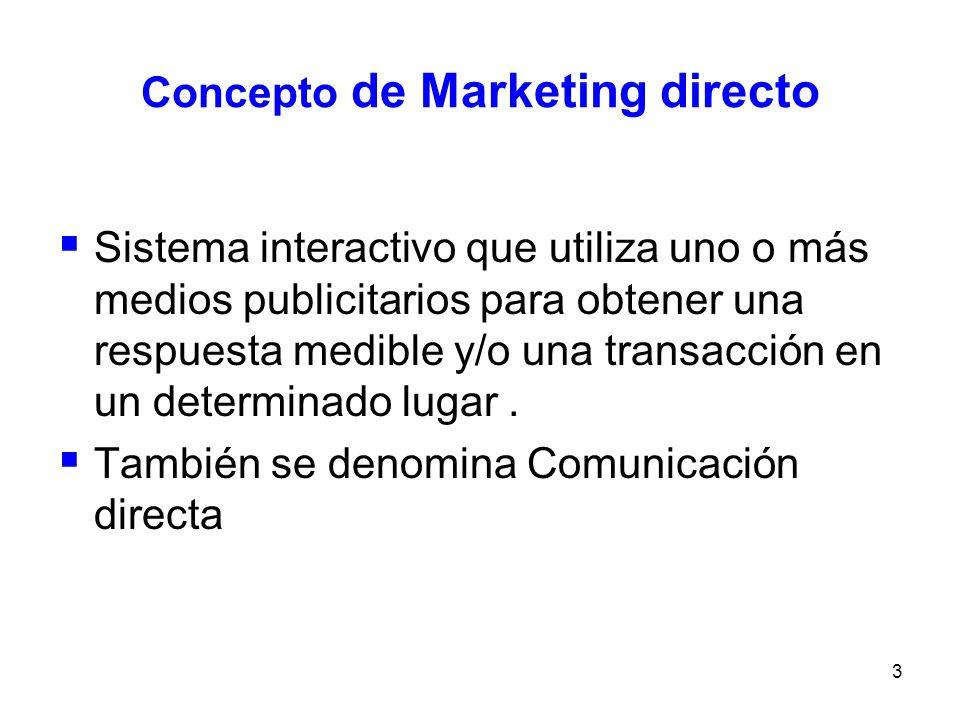 4 Principales decisiones del Marketing directo Objetivos Clientes Meta Estrategia Medición del éxito en la campaña