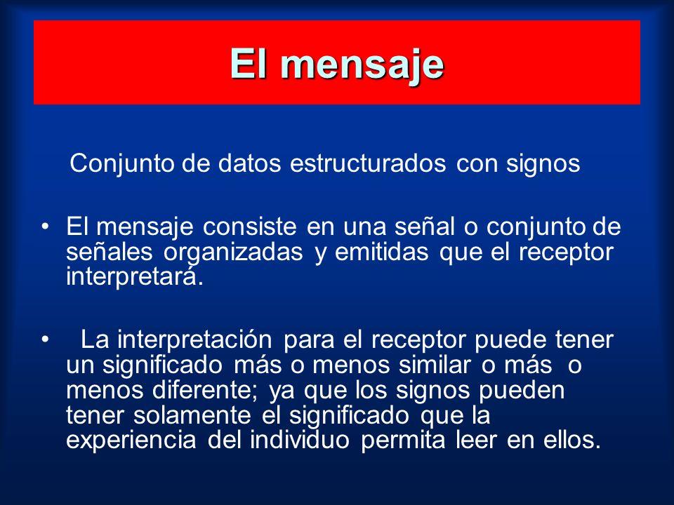 El mensaje Conjunto de datos estructurados con signos El mensaje consiste en una señal o conjunto de señales organizadas y emitidas que el receptor in