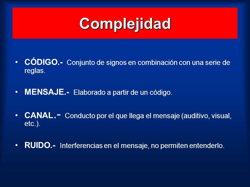 Complejidad CÓDIGO.- Conjunto de signos en combinación con una serie de reglas. MENSAJE.- Elaborado a partir de un código. CANAL.- Conducto por el que