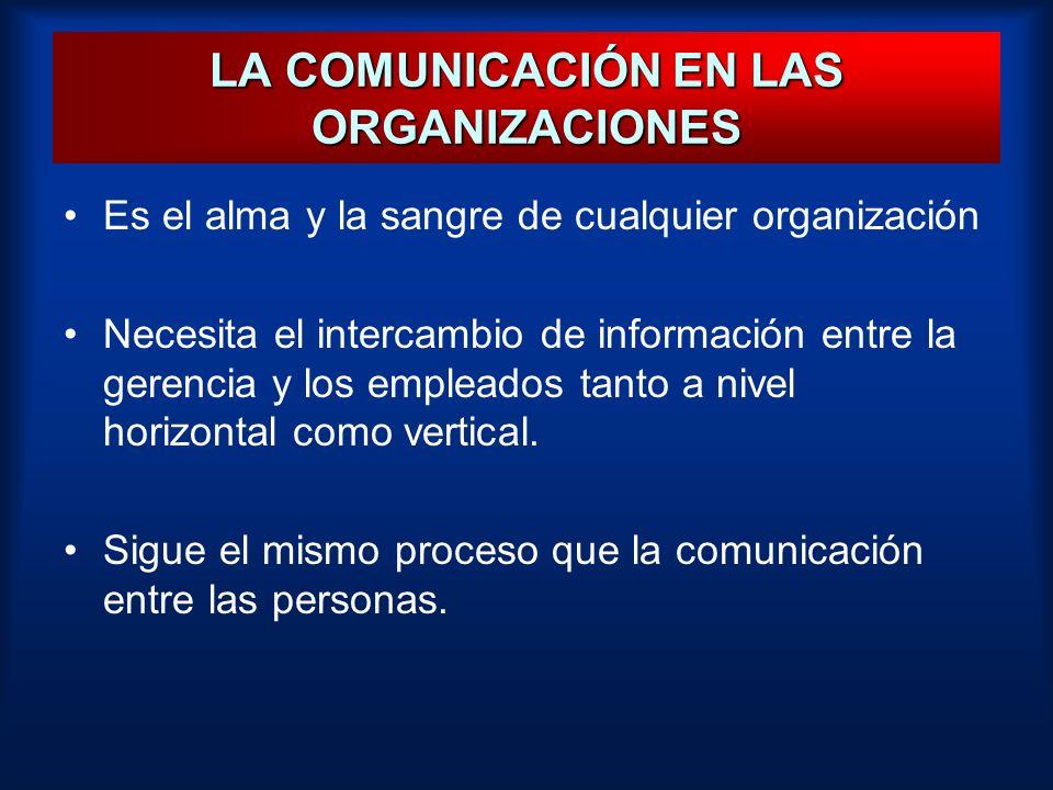 LA COMUNICACIÓN EN LAS ORGANIZACIONES Es el alma y la sangre de cualquier organización Necesita el intercambio de información entre la gerencia y los