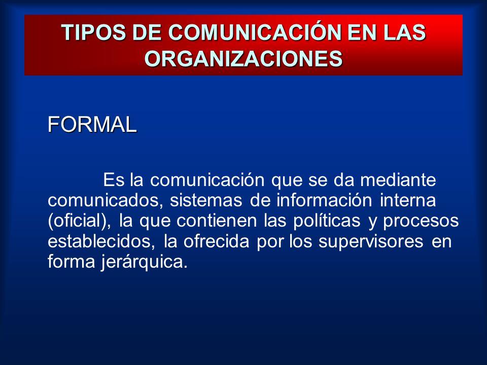 TIPOS DE COMUNICACIÓN EN LAS ORGANIZACIONES FORMAL FORMAL Es la comunicación que se da mediante comunicados, sistemas de información interna (oficial)