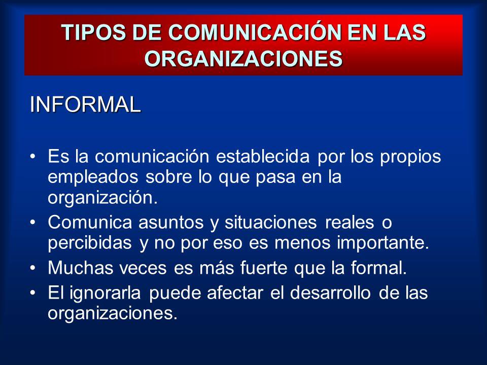 TIPOS DE COMUNICACIÓN EN LAS ORGANIZACIONES INFORMAL Es la comunicación establecida por los propios empleados sobre lo que pasa en la organización. Co