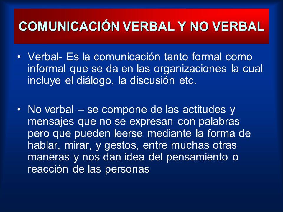 Verbal- Es la comunicación tanto formal como informal que se da en las organizaciones la cual incluye el diálogo, la discusión etc. No verbal – se com