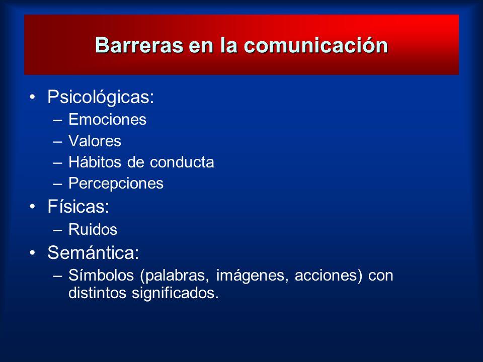 Barreras en la comunicación Psicológicas: –Emociones –Valores –Hábitos de conducta –Percepciones Físicas: –Ruidos Semántica: –Símbolos (palabras, imág