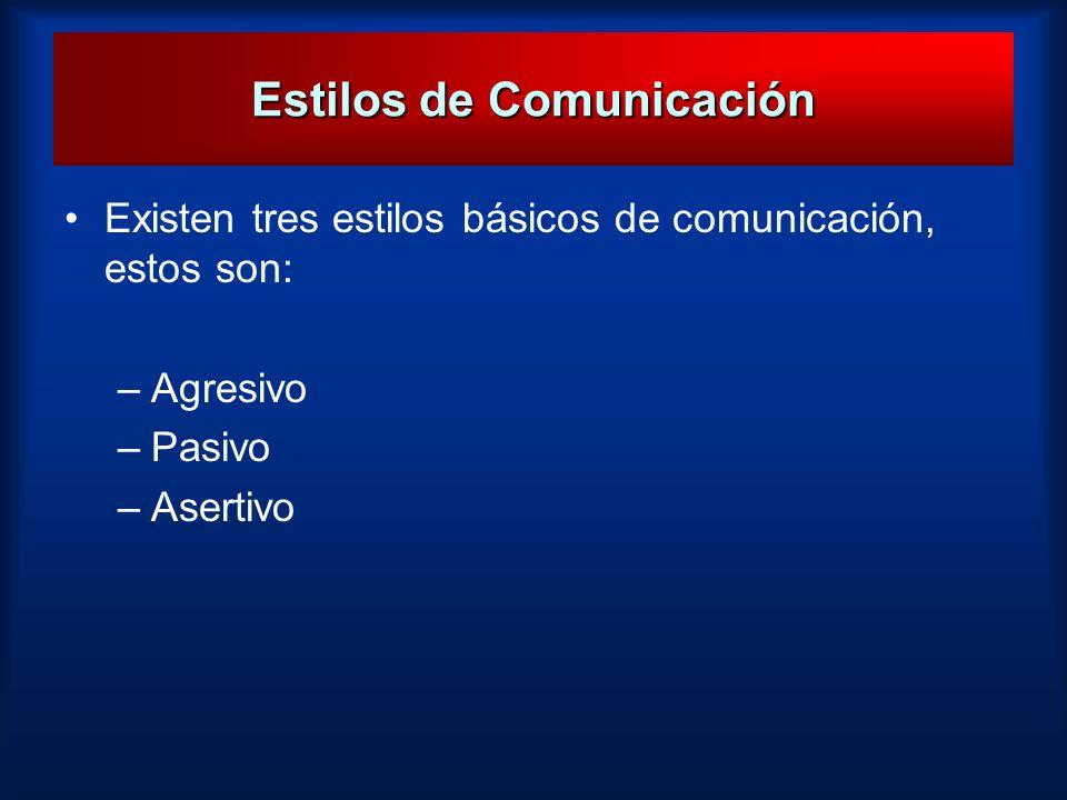 Estilos de Comunicación Existen tres estilos básicos de comunicación, estos son: –Agresivo –Pasivo –Asertivo