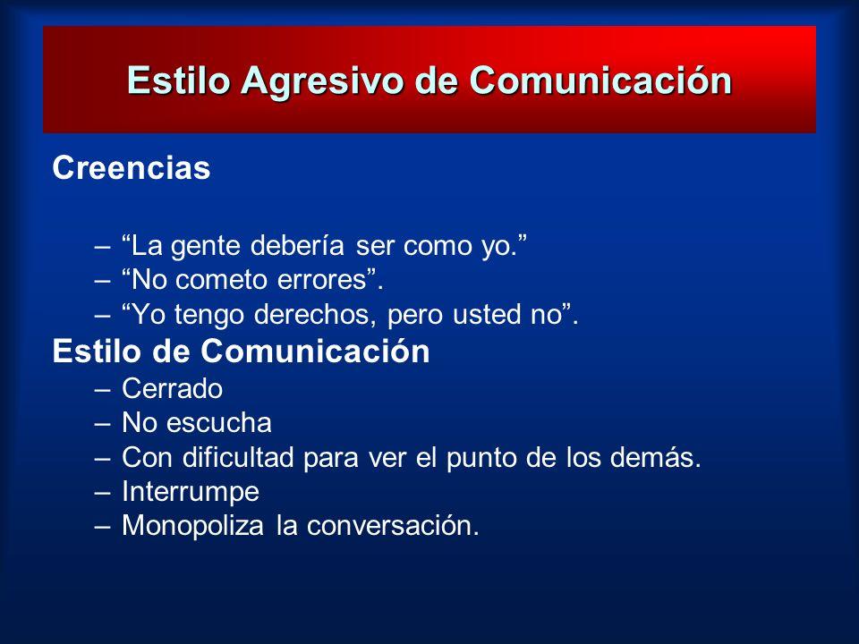 Estilo Agresivo de Comunicación Creencias –La gente debería ser como yo. –No cometo errores. –Yo tengo derechos, pero usted no. Estilo de Comunicación