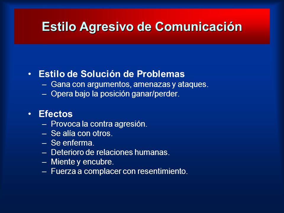 Estilo Agresivo de Comunicación Estilo de Solución de Problemas –Gana con argumentos, amenazas y ataques. –Opera bajo la posición ganar/perder. Efecto