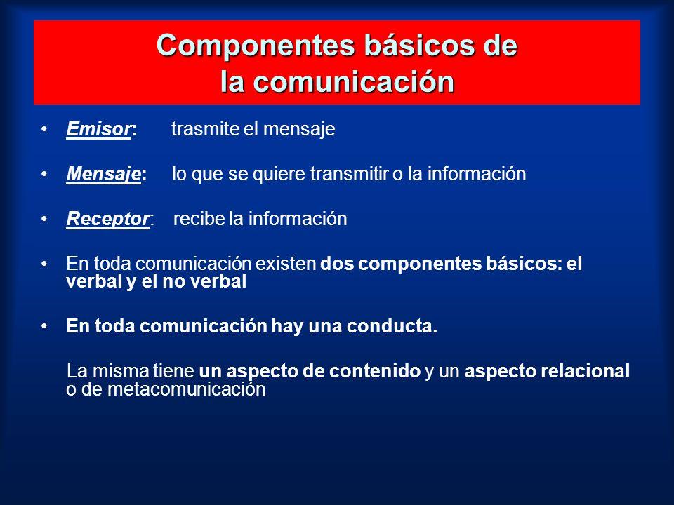 Componentes básicos de la comunicación Emisor: trasmite el mensaje Mensaje: lo que se quiere transmitir o la información Receptor: recibe la informaci