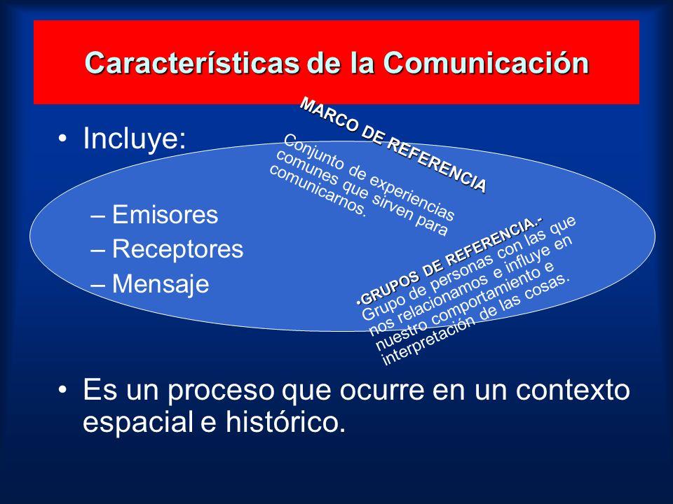 Características de la Comunicación Incluye: –Emisores –Receptores –Mensaje Es un proceso que ocurre en un contexto espacial e histórico. MARCO DE REFE