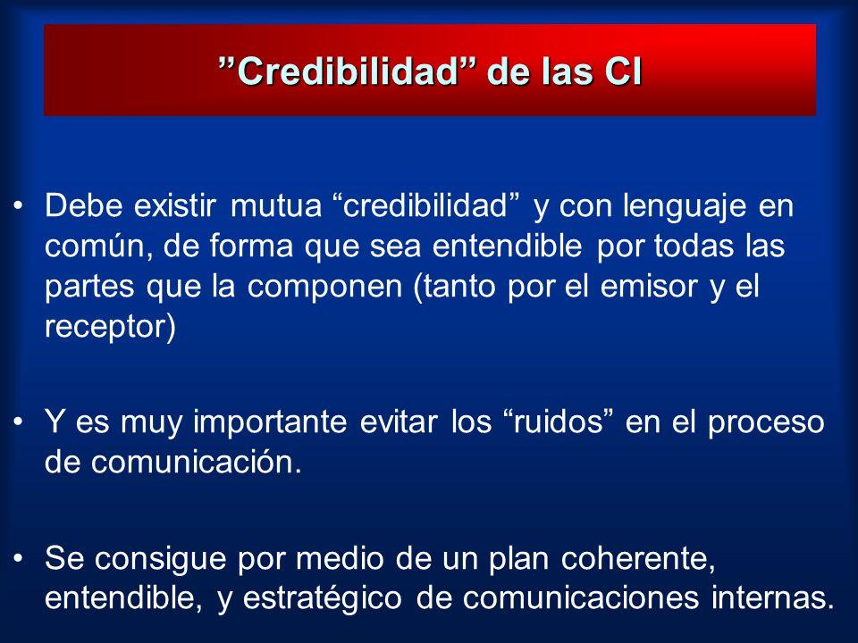 Credibilidad de las CI Debe existir mutua credibilidad y con lenguaje en común, de forma que sea entendible por todas las partes que la componen (tant