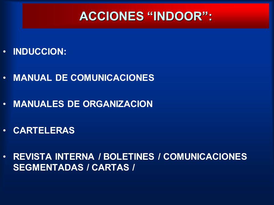 ACCIONES INDOOR: INDUCCION: MANUAL DE COMUNICACIONES MANUALES DE ORGANIZACION CARTELERAS REVISTA INTERNA / BOLETINES / COMUNICACIONES SEGMENTADAS / CA