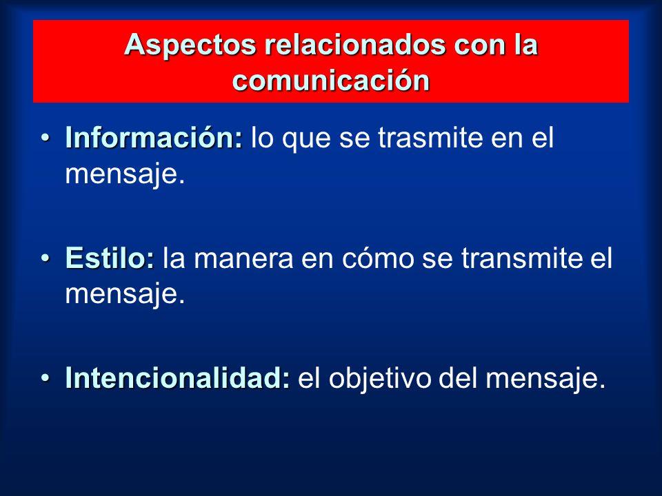 Aspectos relacionados con la comunicación Información:Información: lo que se trasmite en el mensaje. Estilo:Estilo: la manera en cómo se transmite el