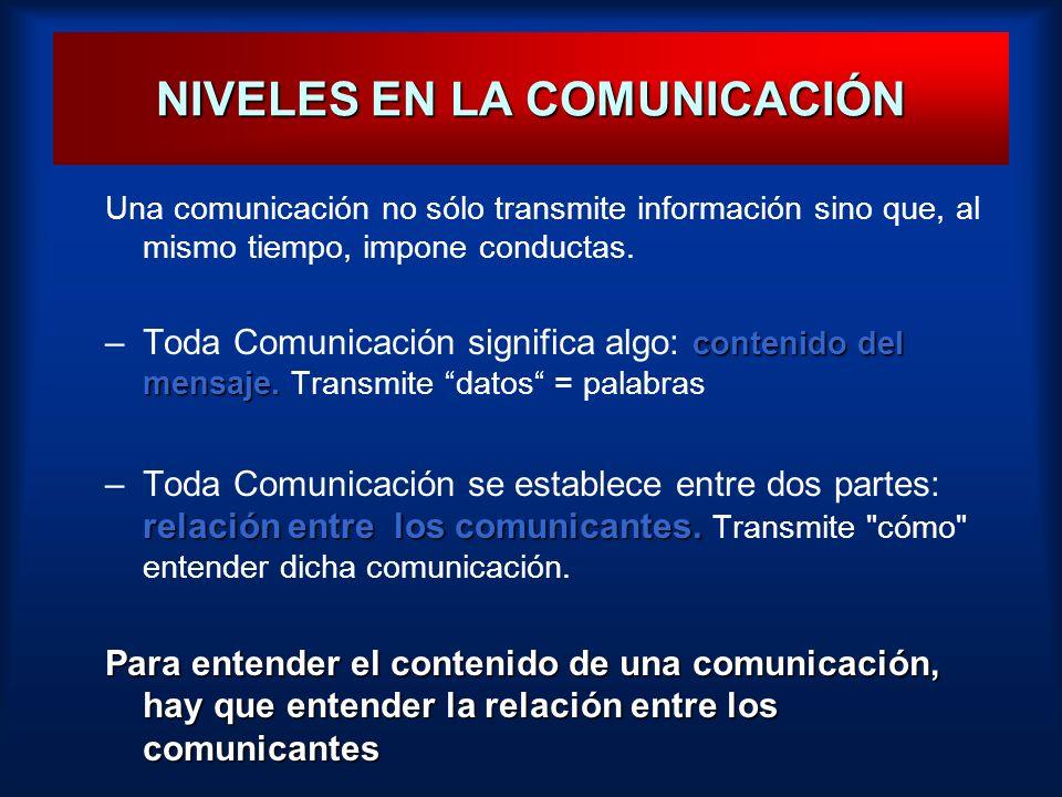 NIVELES EN LA COMUNICACIÓN Una comunicación no sólo transmite información sino que, al mismo tiempo, impone conductas. contenidodel mensaje. –Toda Com
