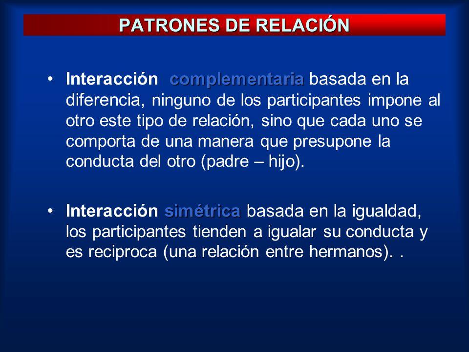 PATRONES DE RELACIÓN complementariaInteracción complementaria basada en la diferencia, ninguno de los participantes impone al otro este tipo de relaci