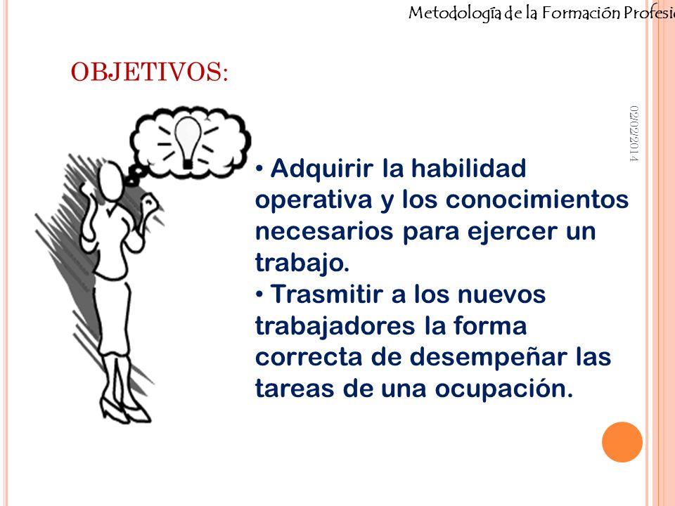 Metodología de la Formación Profesional OBJETIVOS: 02/02/2014 Adquirir la habilidad operativa y los conocimientos necesarios para ejercer un trabajo.