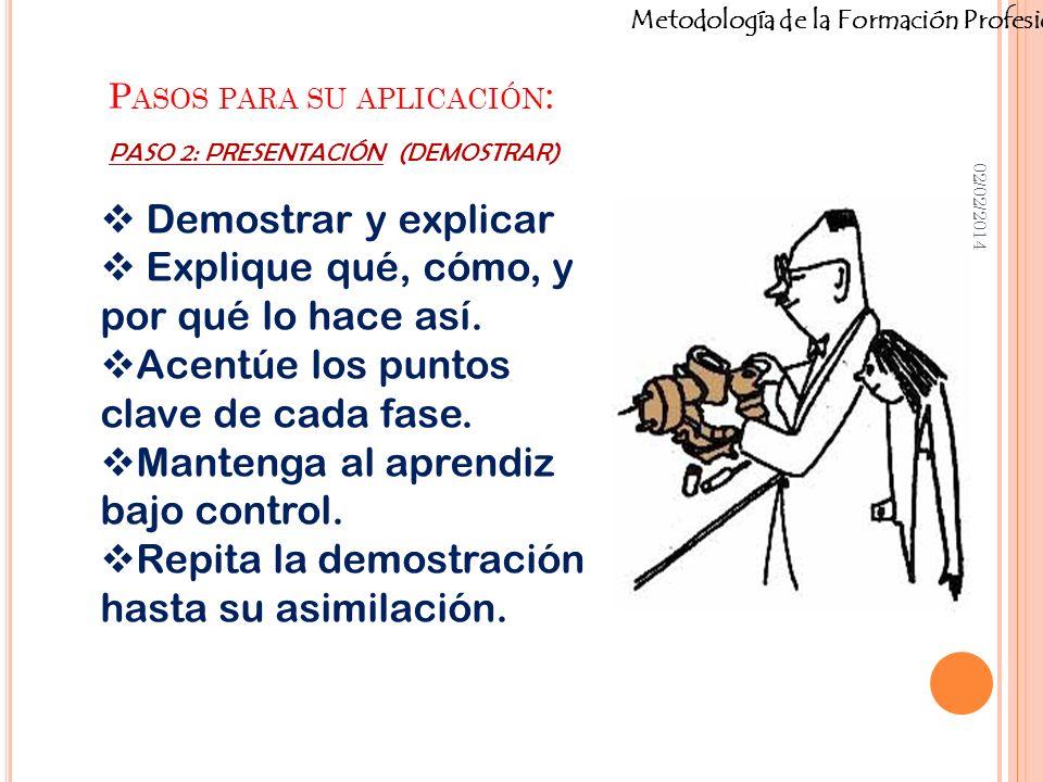 Metodología de la Formación Profesional P ASOS PARA SU APLICACIÓN : 02/02/2014 Demostrar y explicar Explique qué, cómo, y por qué lo hace así. Acentúe