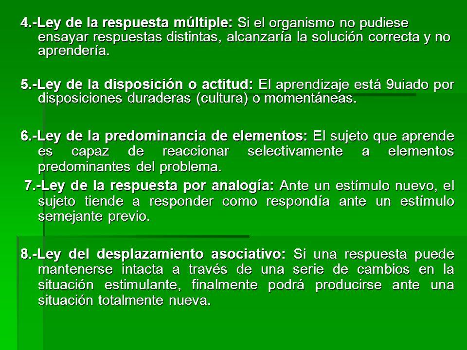 4.-Ley de la respuesta múltiple: Si el organismo no pudiese ensayar respuestas distintas, alcanzaría la solución correcta y no aprendería. 5.-Ley de l