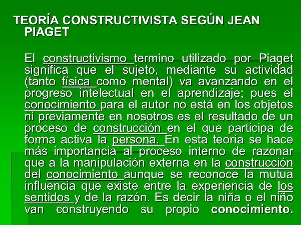 TEORÍA CONSTRUCTIVISTA SEGÚN JEAN PIAGET El constructivismo termino utilizado por Piaget significa que el sujeto, mediante su actividad (tanto física