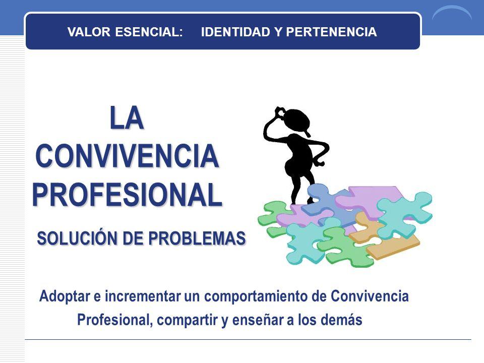 LACONVIVENCIAPROFESIONAL SOLUCIÓN DE PROBLEMAS SOLUCIÓN DE PROBLEMAS VALOR ESENCIAL: IDENTIDAD Y PERTENENCIA Adoptar e incrementar un comportamiento de Convivencia Profesional, compartir y enseñar a los demás