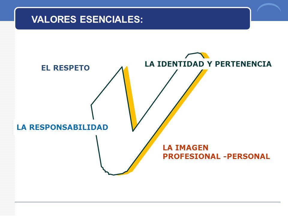 VALORES ESENCIALES: LA IMAGEN PROFESIONAL -PERSONAL LA RESPONSABILIDAD EL RESPETO LA IDENTIDAD Y PERTENENCIA