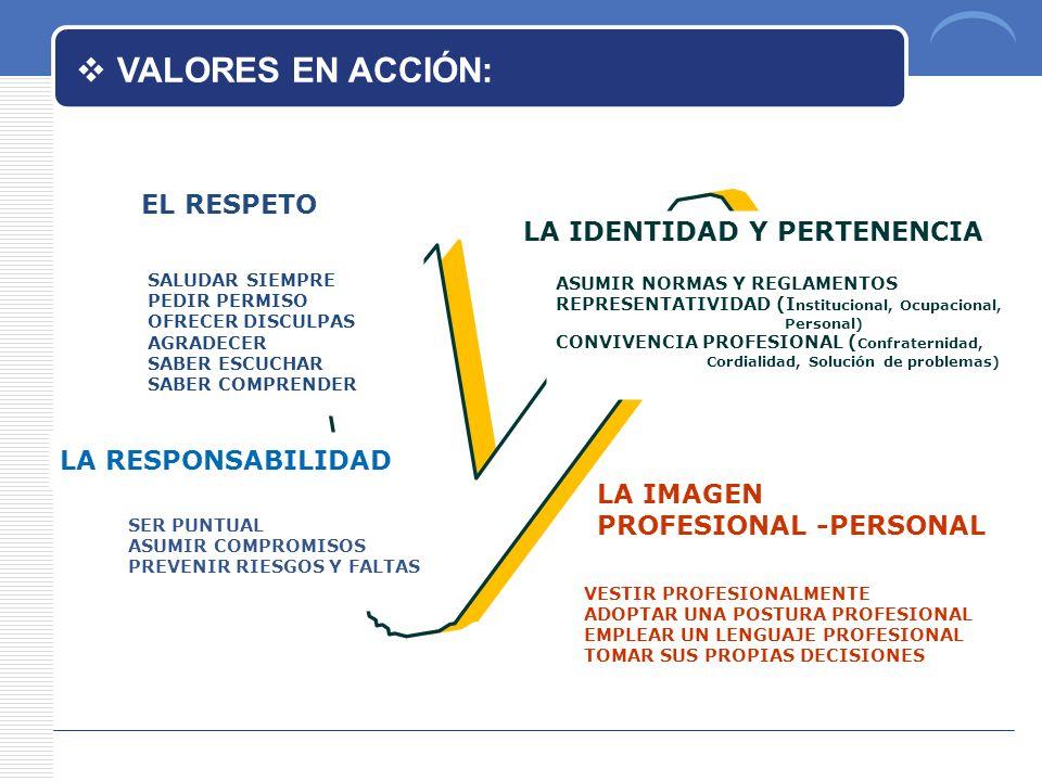 VALORES EN ACCIÓN: SALUDAR SIEMPRE PEDIR PERMISO OFRECER DISCULPAS AGRADECER SABER ESCUCHAR SABER COMPRENDER SER PUNTUAL ASUMIR COMPROMISOS PREVENIR RIESGOS Y FALTAS ASUMIR NORMAS Y REGLAMENTOS REPRESENTATIVIDAD (I nstitucional, Ocupacional, Personal) CONVIVENCIA PROFESIONAL ( Confraternidad, Cordialidad, Solución de problemas) VESTIR PROFESIONALMENTE ADOPTAR UNA POSTURA PROFESIONAL EMPLEAR UN LENGUAJE PROFESIONAL TOMAR SUS PROPIAS DECISIONES LA IMAGEN PROFESIONAL -PERSONAL LA RESPONSABILIDAD EL RESPETO LA IDENTIDAD Y PERTENENCIA