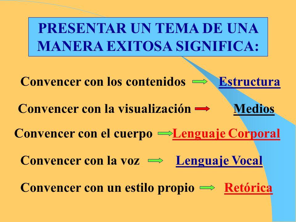 PRESENTAR UN TEMA DE UNA MANERA EXITOSA SIGNIFICA: Convencer con los contenidos Estructura Convencer con la visualización Medios Convencer con el cuer