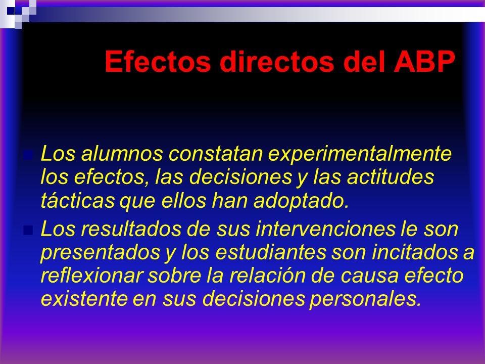Efectos directos del ABP Los alumnos constatan experimentalmente los efectos, las decisiones y las actitudes tácticas que ellos han adoptado. Los resu