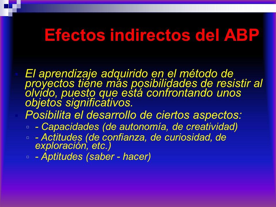 Efectos indirectos del ABP El aprendizaje adquirido en el método de proyectos tiene más posibilidades de resistir al olvido, puesto que está confronta