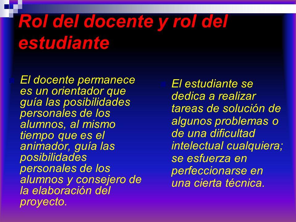 Rol del docente y rol del estudiante El estudiante se dedica a realizar tareas de solución de algunos problemas o de una dificultad intelectual cualqu