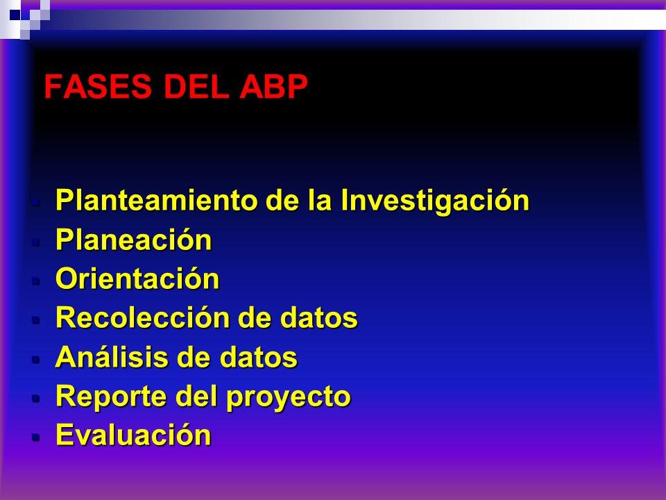 FASES DEL ABP Planteamiento de la Investigación Planteamiento de la Investigación Planeación Planeación Orientación Orientación Recolección de datos R
