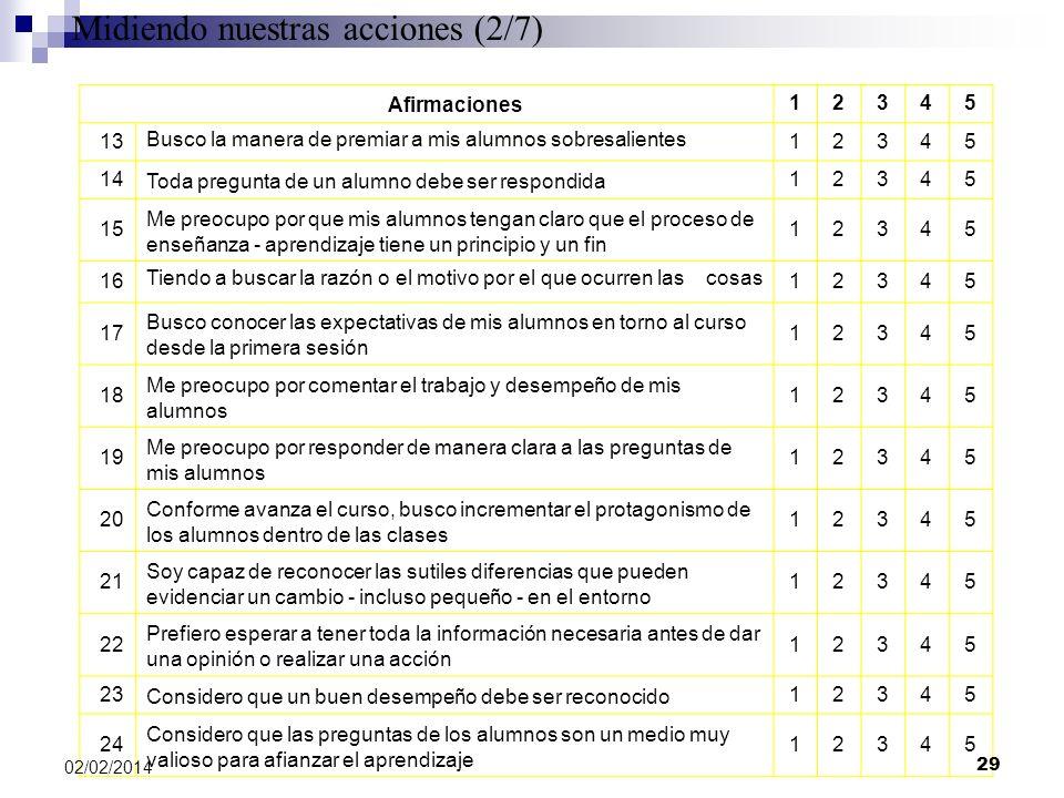 Afirmaciones 12345 13 Busco la manera de premiar a mis alumnos sobresalientes 12345 14 Toda pregunta de un alumno debe ser respondida 12345 15 Me preo