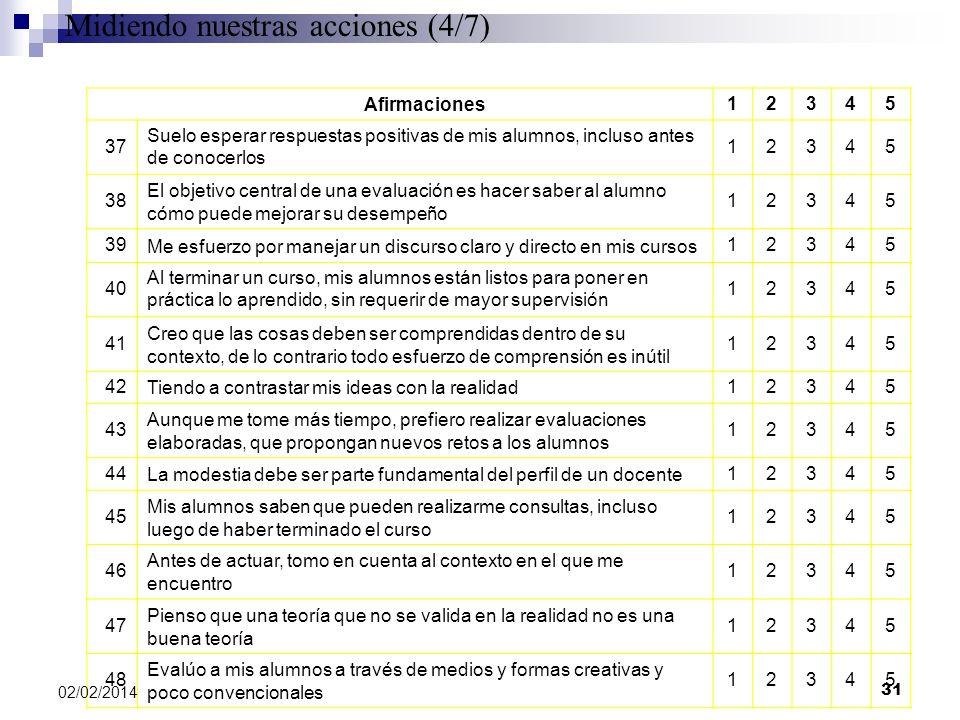 Afirmaciones 12345 37 Suelo esperar respuestas positivas de mis alumnos, incluso antes de conocerlos 12345 38 El objetivo central de una evaluación es