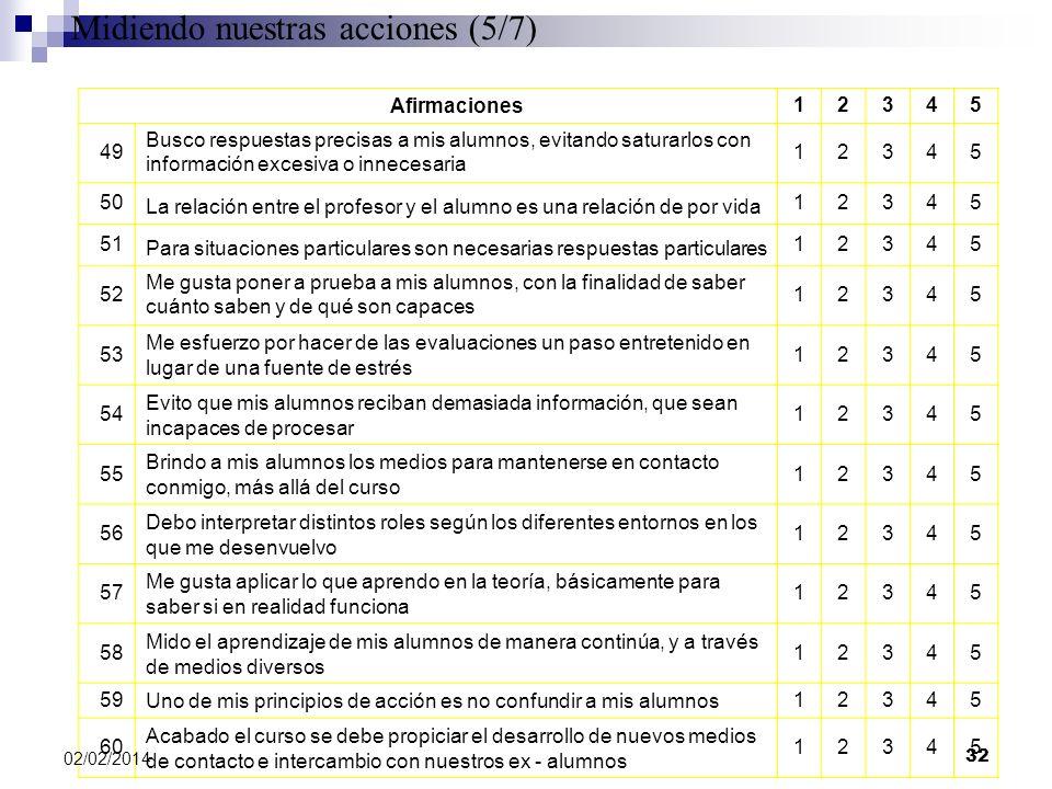 Afirmaciones 12345 49 Busco respuestas precisas a mis alumnos, evitando saturarlos con información excesiva o innecesaria 12345 50 La relación entre e