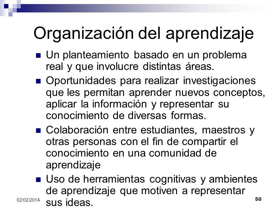Organización del aprendizaje Un planteamiento basado en un problema real y que involucre distintas áreas. Oportunidades para realizar investigaciones