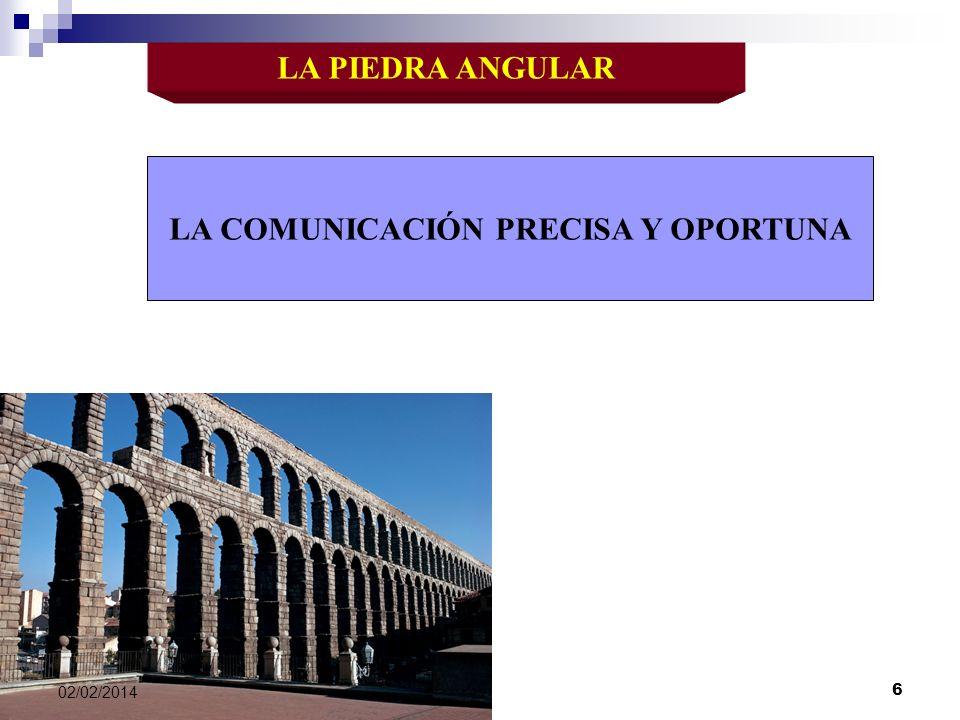 LA PIEDRA ANGULAR LA COMUNICACIÓN PRECISA Y OPORTUNA 02/02/2014 6