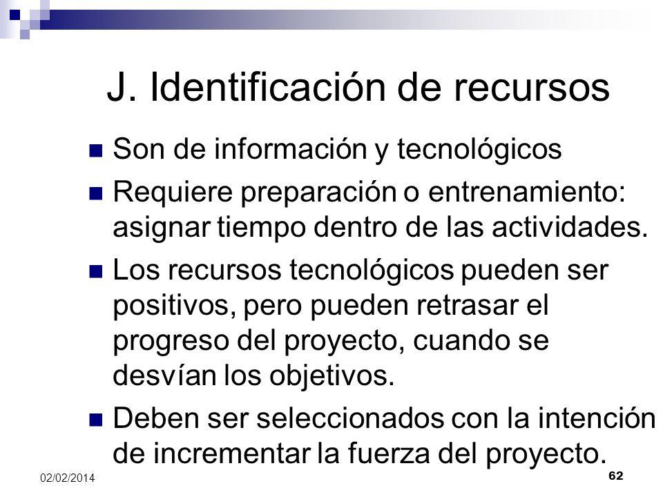 J. Identificación de recursos Son de información y tecnológicos Requiere preparación o entrenamiento: asignar tiempo dentro de las actividades. Los re
