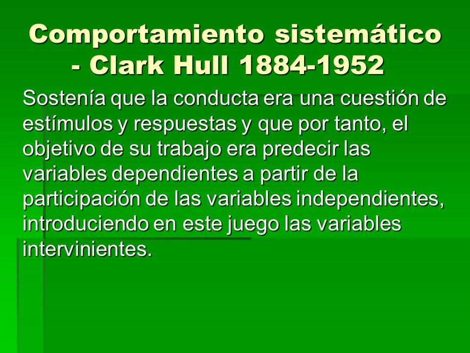 Comportamiento sistemático - Clark Hull 1884-1952 Sostenía que la conducta era una cuestión de estímulos y respuestas y que por tanto, el objetivo de