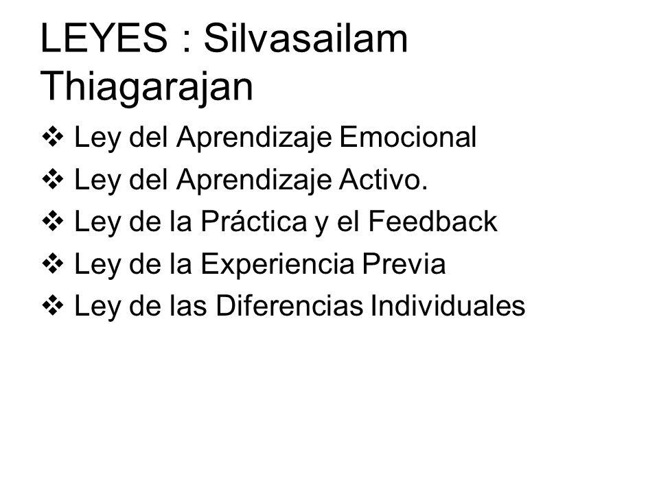 LEYES : Silvasailam Thiagarajan Ley del Aprendizaje Emocional Ley del Aprendizaje Activo. Ley de la Práctica y el Feedback Ley de la Experiencia Previ