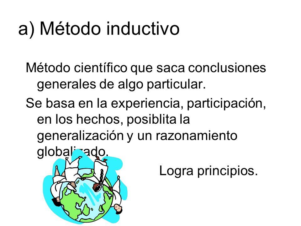 a) Método inductivo Método científico que saca conclusiones generales de algo particular. Se basa en la experiencia, participación, en los hechos, pos