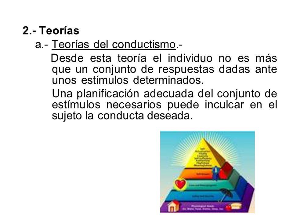 2.- Teorías a.- Teorías del conductismo.- Desde esta teoría el individuo no es más que un conjunto de respuestas dadas ante unos estímulos determinado