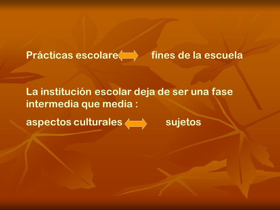 Prácticas escolares fines de la escuela La institución escolar deja de ser una fase intermedia que media : aspectos culturales sujetos