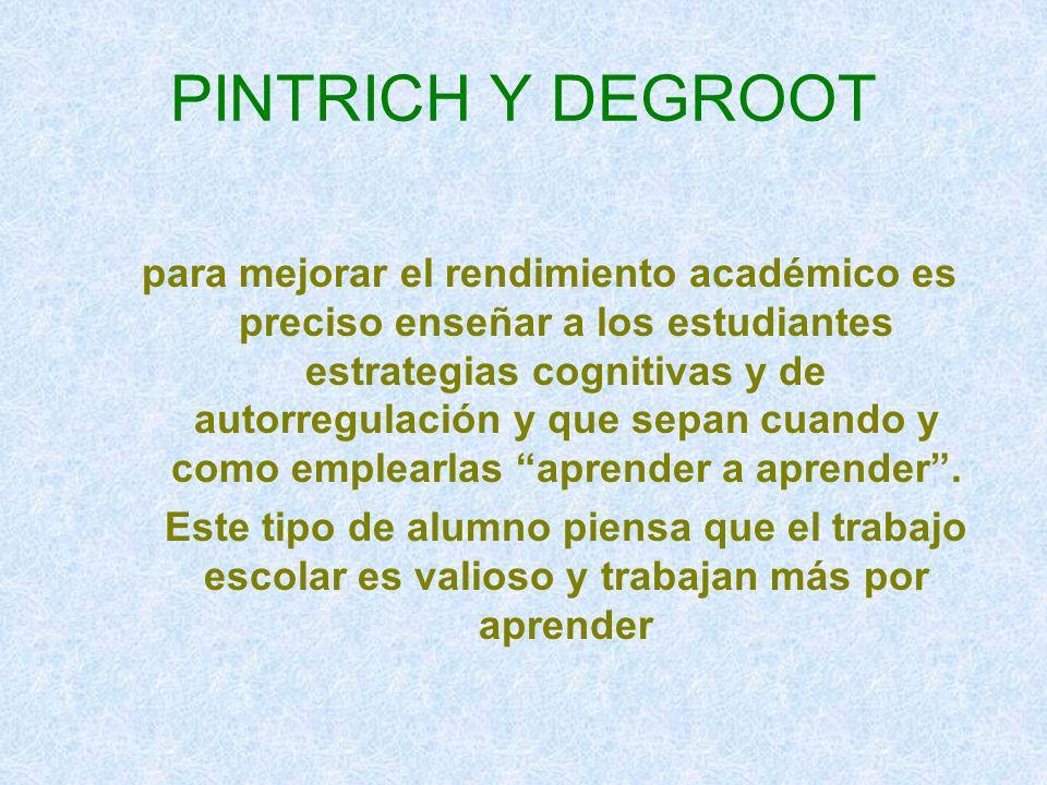 PINTRICH Y DEGROOT para mejorar el rendimiento académico es preciso enseñar a los estudiantes estrategias cognitivas y de autorregulación y que sepan