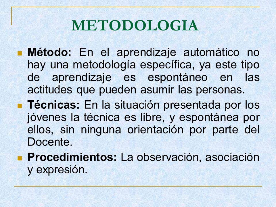 METODOLOGIA Método: En el aprendizaje automático no hay una metodología específica, ya este tipo de aprendizaje es espontáneo en las actitudes que pue