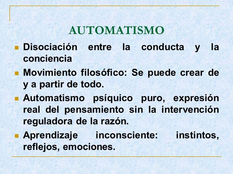 AUTOMATISMO Disociación entre la conducta y la conciencia Movimiento filosófico: Se puede crear de y a partir de todo. Automatismo psíquico puro, expr