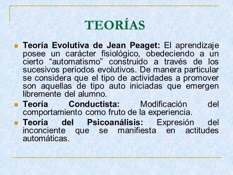 TEORÍAS Teoría Evolutiva de Jean Peaget: El aprendizaje posee un carácter fisiológico, obedeciendo a un cierto automatismo construido a través de los