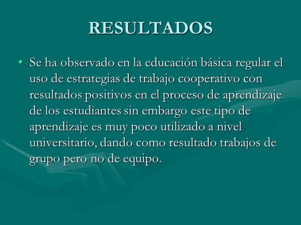 RESULTADOS Se ha observado en la educación básica regular el uso de estrategias de trabajo cooperativo con resultados positivos en el proceso de apren