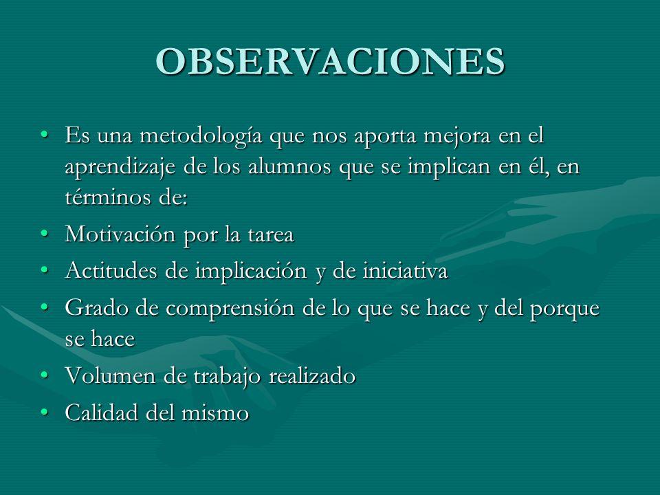 OBSERVACIONES Es una metodología que nos aporta mejora en el aprendizaje de los alumnos que se implican en él, en términos de:Es una metodología que n