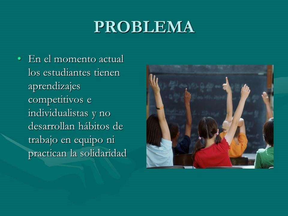 PROBLEMA En el momento actual los estudiantes tienen aprendizajes competitivos e individualistas y no desarrollan hábitos de trabajo en equipo ni prac
