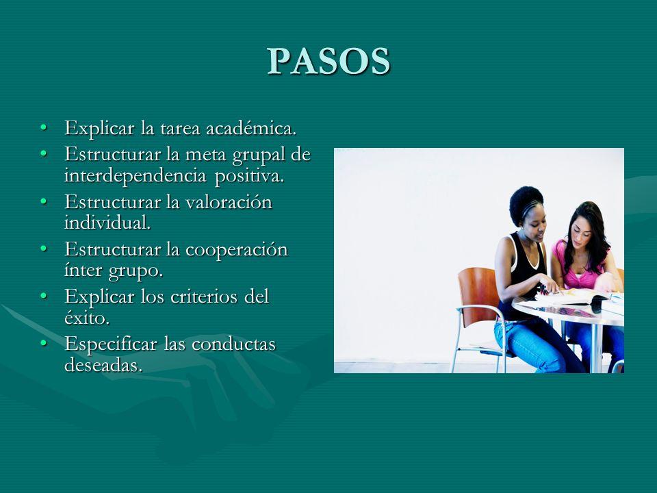 PASOS Explicar la tarea académica.Explicar la tarea académica. Estructurar la meta grupal de interdependencia positiva.Estructurar la meta grupal de i
