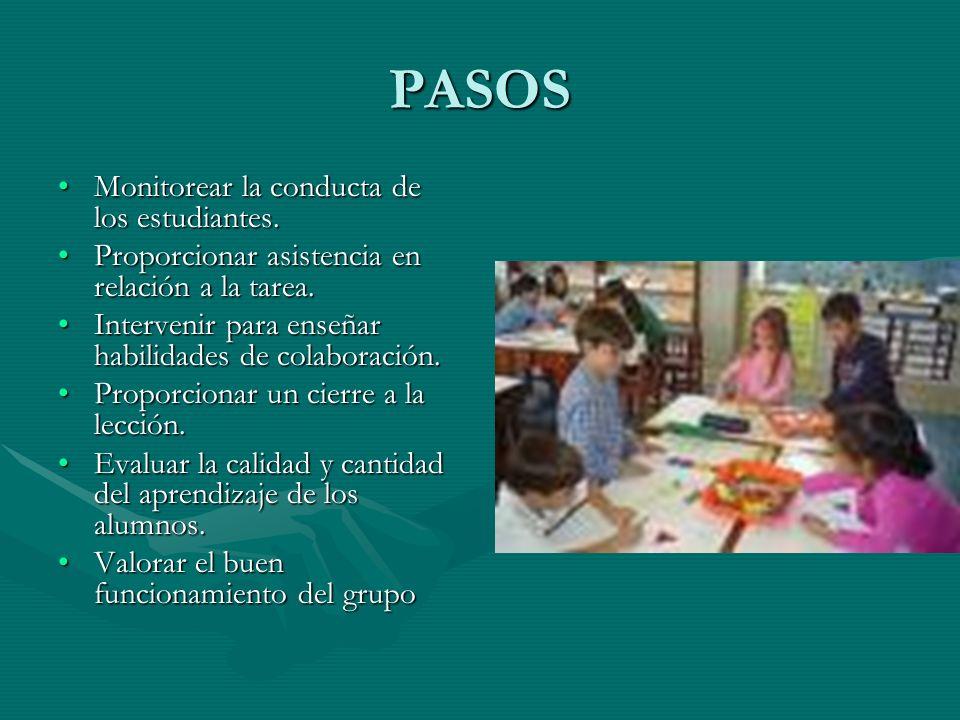 PASOS Monitorear la conducta de los estudiantes.Monitorear la conducta de los estudiantes. Proporcionar asistencia en relación a la tarea.Proporcionar